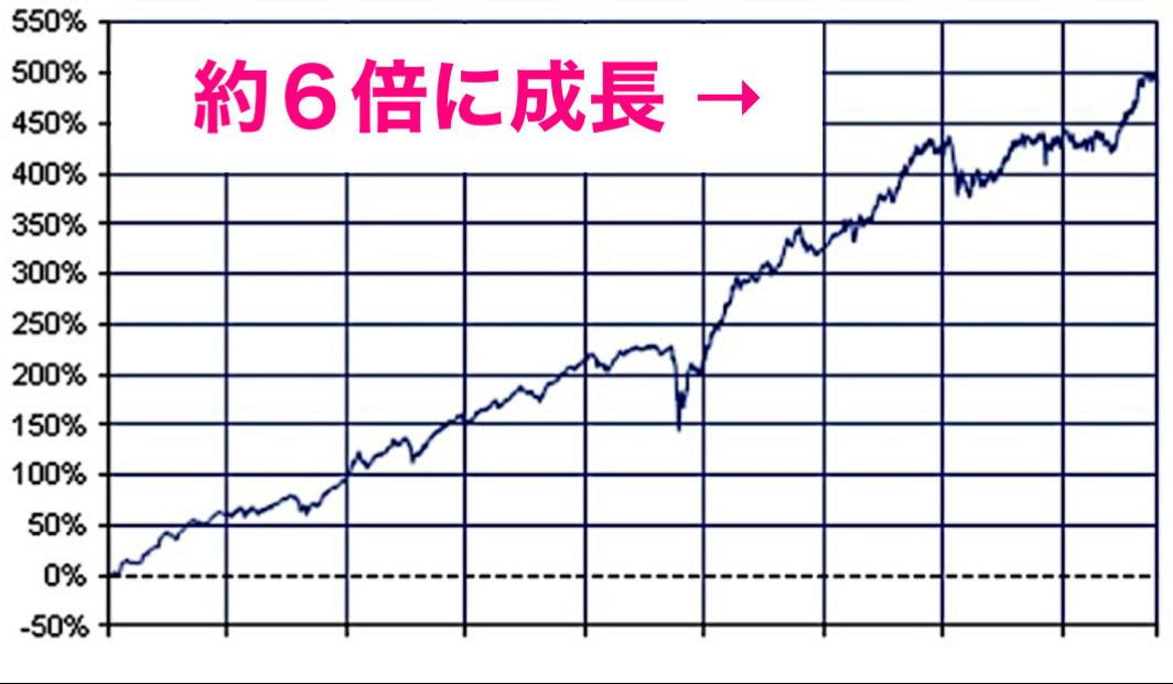 高配当債券ファンド